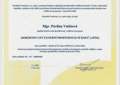 Certifikát koučin centrum